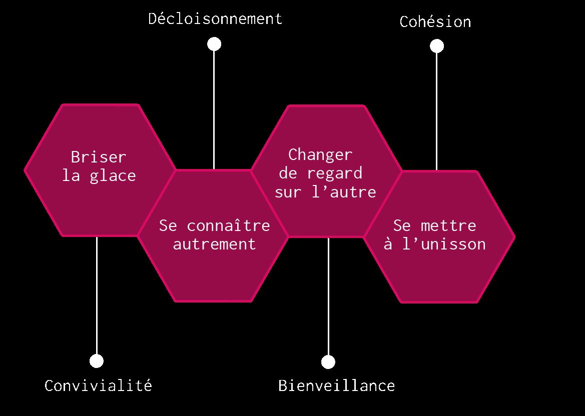 CM-Graph1